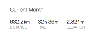 Current month