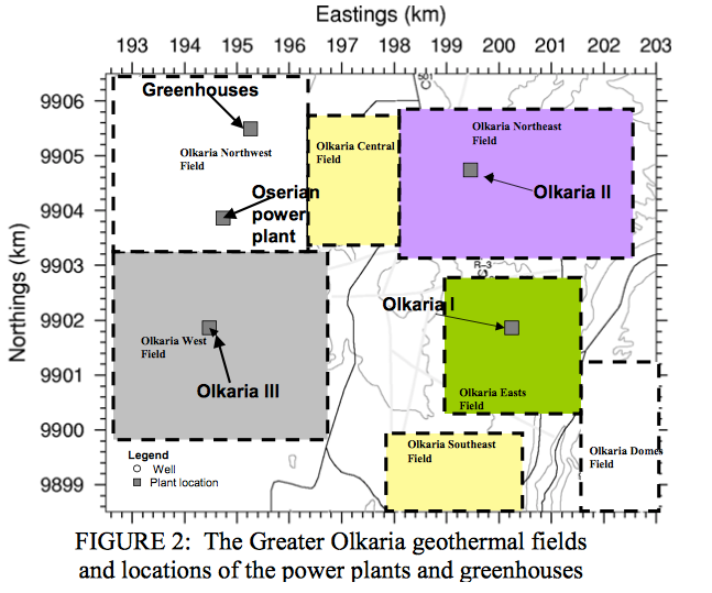 Olkaria Geothermal Fields