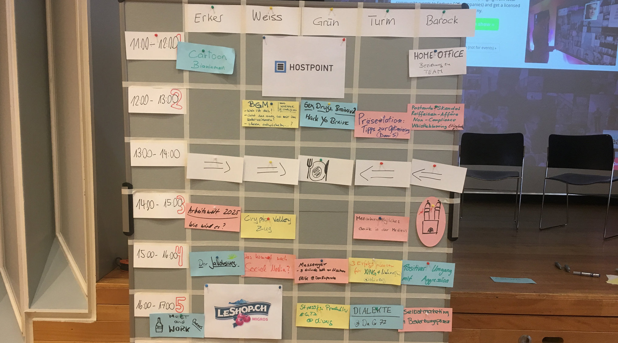 Session Plan Barcamp Schweiz 2018